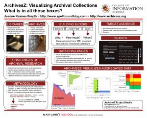 ArchivesZ Poster